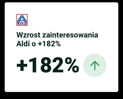 raport 2019 Aldi