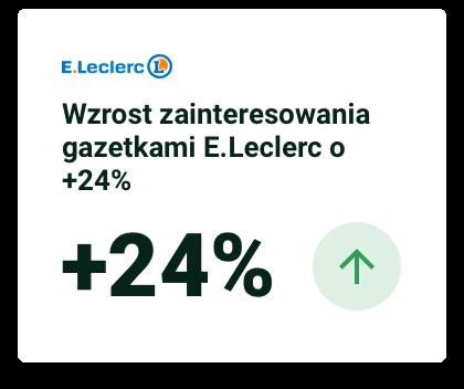 Raport 2019 Eleclerc