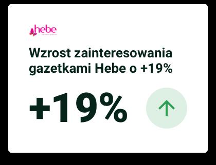 Raport 2019 Hebe
