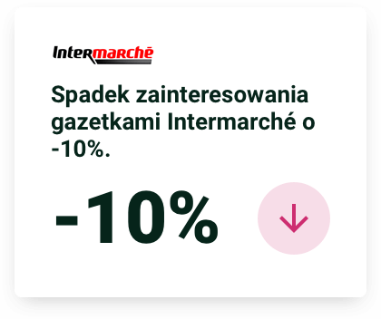 Raport 2019 Intermarche